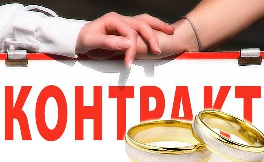 правовые последствия заключения брачного договора